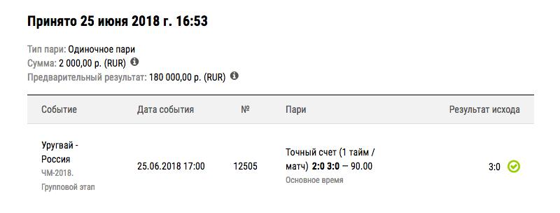 Маятник для ставок на спорт ставки по транспортному налогу 2013 саратов